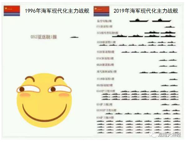 ▲ 1996년(좌측)과 2019년(우측)의 중국해군 현대화 주력 전함 비교